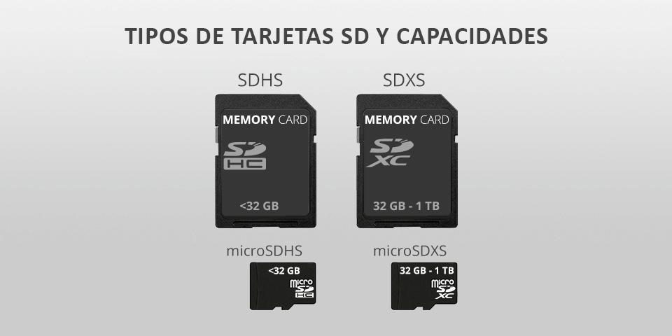 Mejores-Tarjetas-SD-para-Cámaras-DSLR