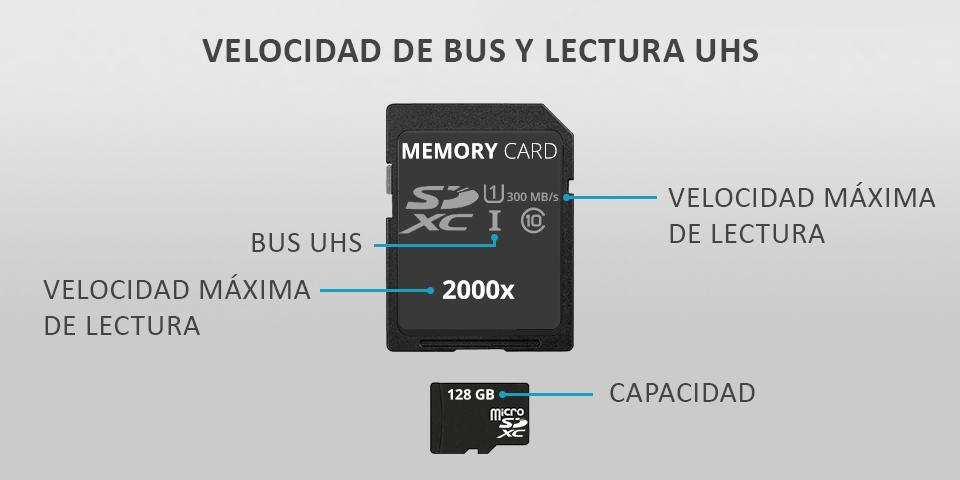 Tarjetas-Micro-SD-para-DSLR---1