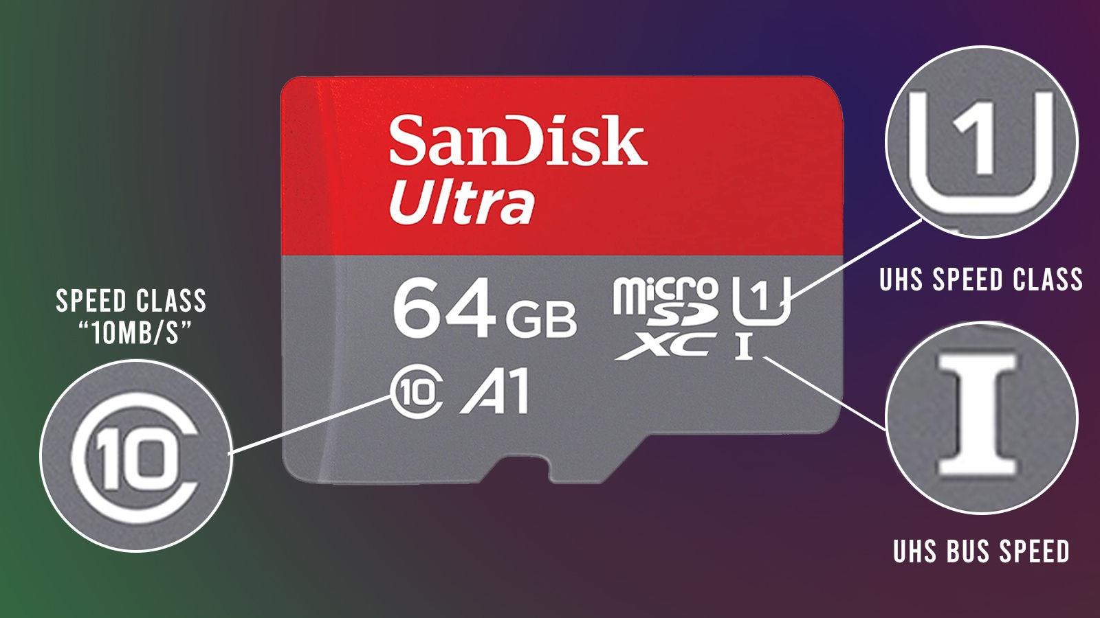 MicroSD symbols